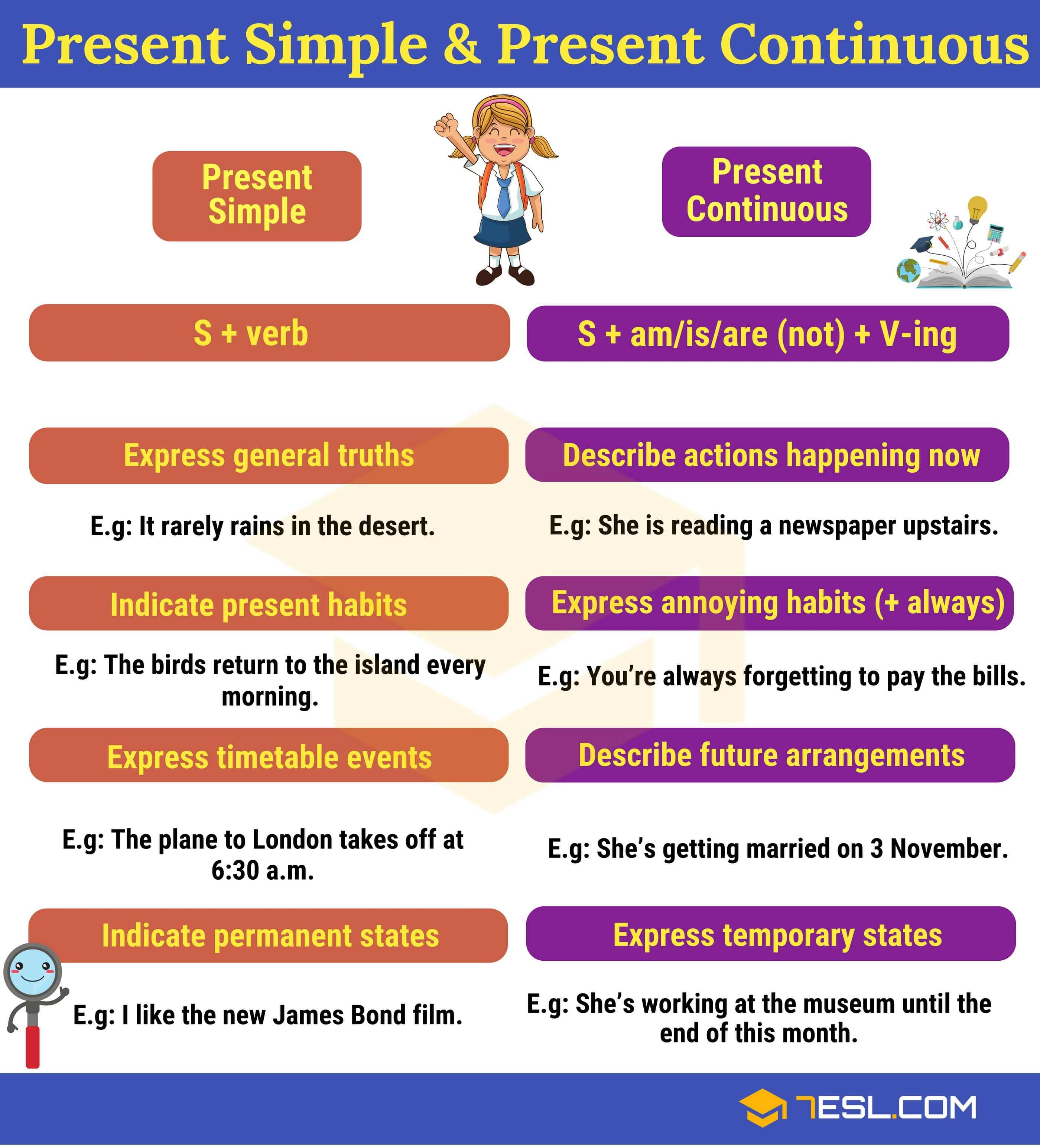 Present Simple And Present Continuous Important Differences 7esl Tenses Chart Verb Tenses English Verbs