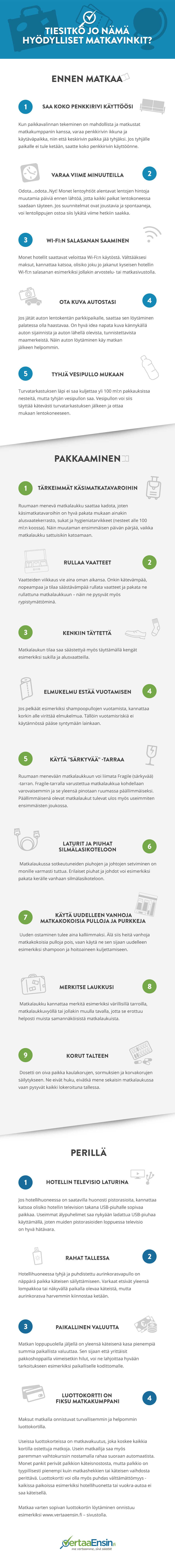 18 matkavinkkiä - www.vertaaensin.fi