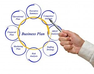 Essential Elements Of Business Plan  Submission Specialist  Slot