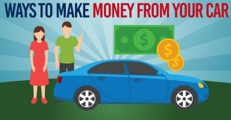 Pin On Car Title Loans Ie