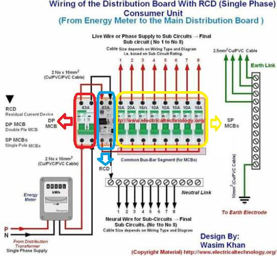 Cara Wiring Lampu Rumah Solution Of Your Wiring Diagram Guide U2022 Rh Intexta Co Rumah Lampu Tl 2x18w Led Rumah Lampu Tl 2x18w Wire Diy Led Diy House Wiring