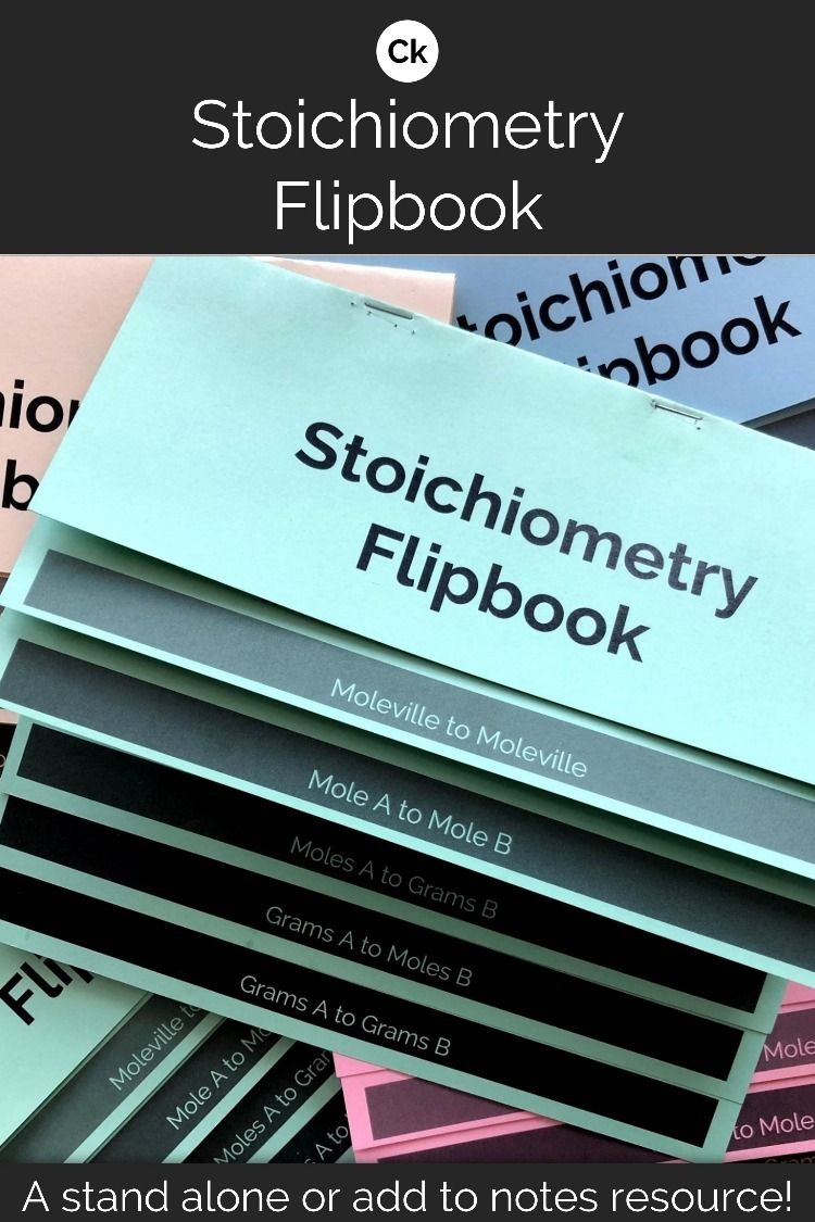 Stoichiometry Flipbook 2 Versions with editable PowerPoint