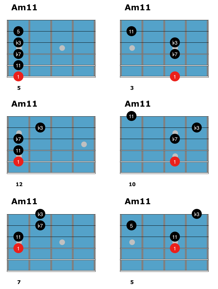 M11 Chords Musica Pinterest Guitars Audio And Music Theory