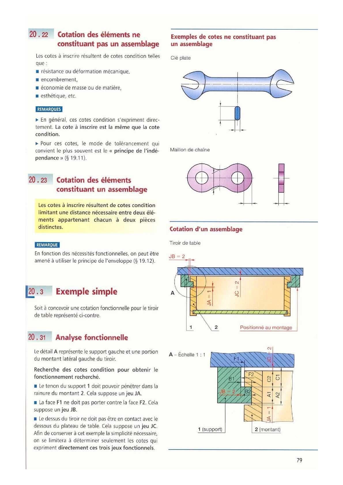Pdf Print Guide Du Dessinateur Industriel Chevalier Mecanique Industriel Genie Mecanique Genie Industriel