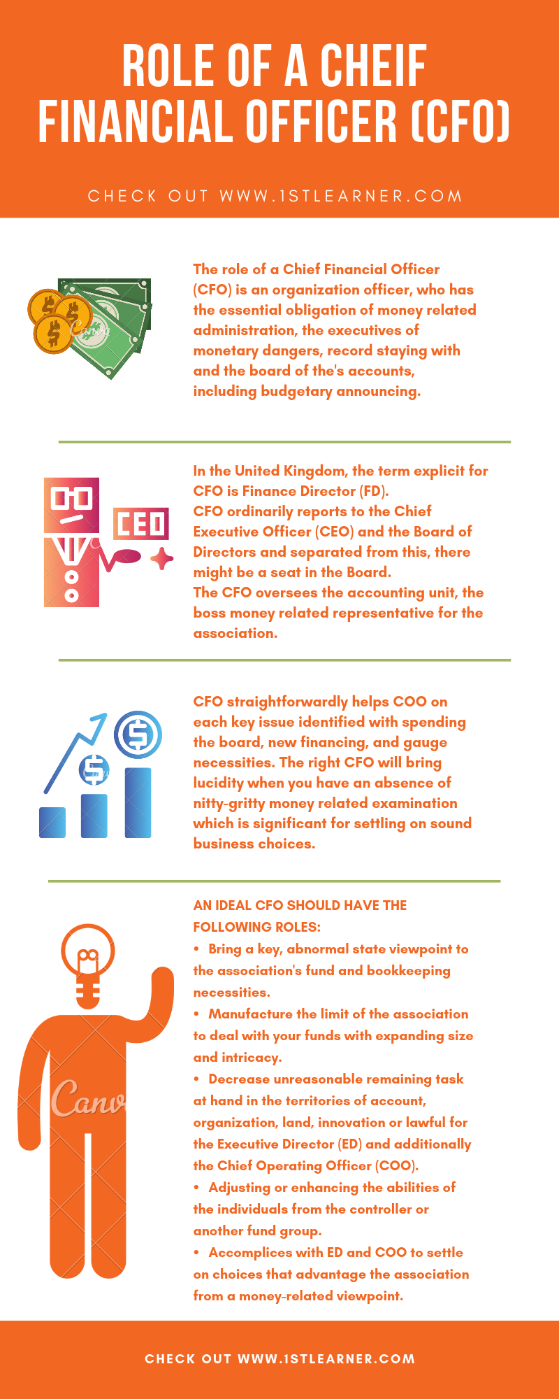 What Are The Roles Of A Cheif Financial Officer Cash Management Financial Management Financial Analysis