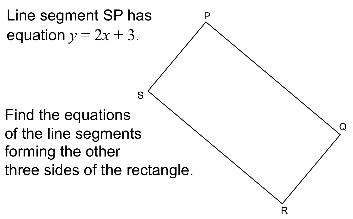 Equations Of Parallel Amp Perpendicular Lines