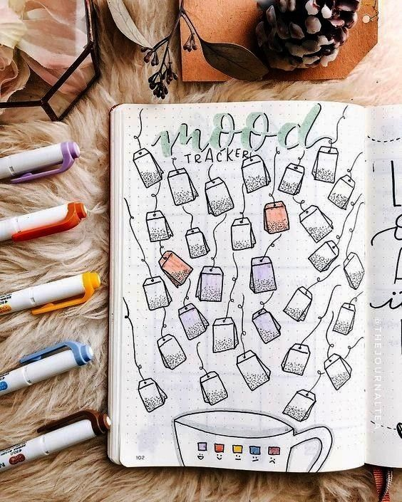 Bullet Journal Mood Tracker Ideas to Keep You Mentally Equipped  The Thrifty Kiwi 30 Unique Bullet Journal Mood Tracker Ideas to Keep You Mentally Equipped Diys30 Unique...