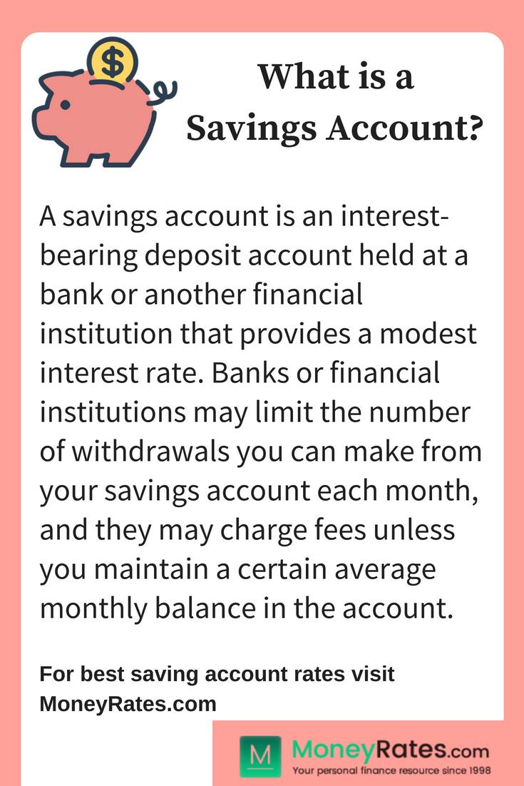 Best Savings Accounts Of December 2019