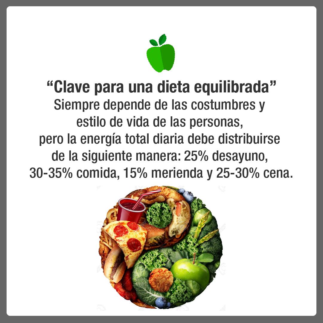 Beneficios de una dieta saludable y equilibrada