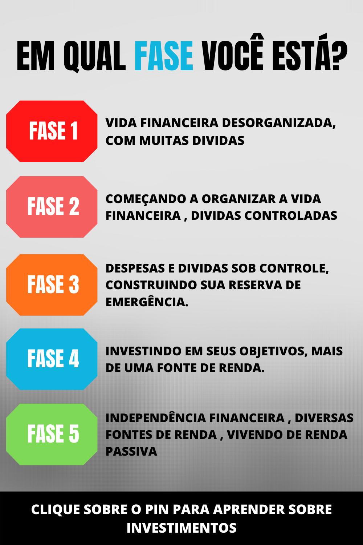 EM QUAL FASE VOCÊ ESTÁ? | INVESTIMENTOS