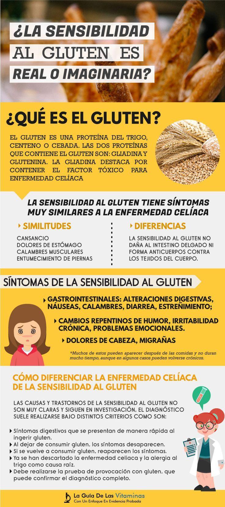 Celiaquia perdida de peso repentina