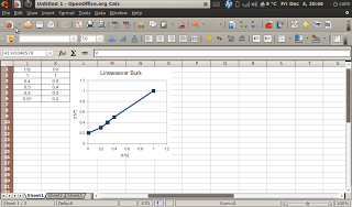 my meanderings how to create lineweaver burk graph openoffice calc