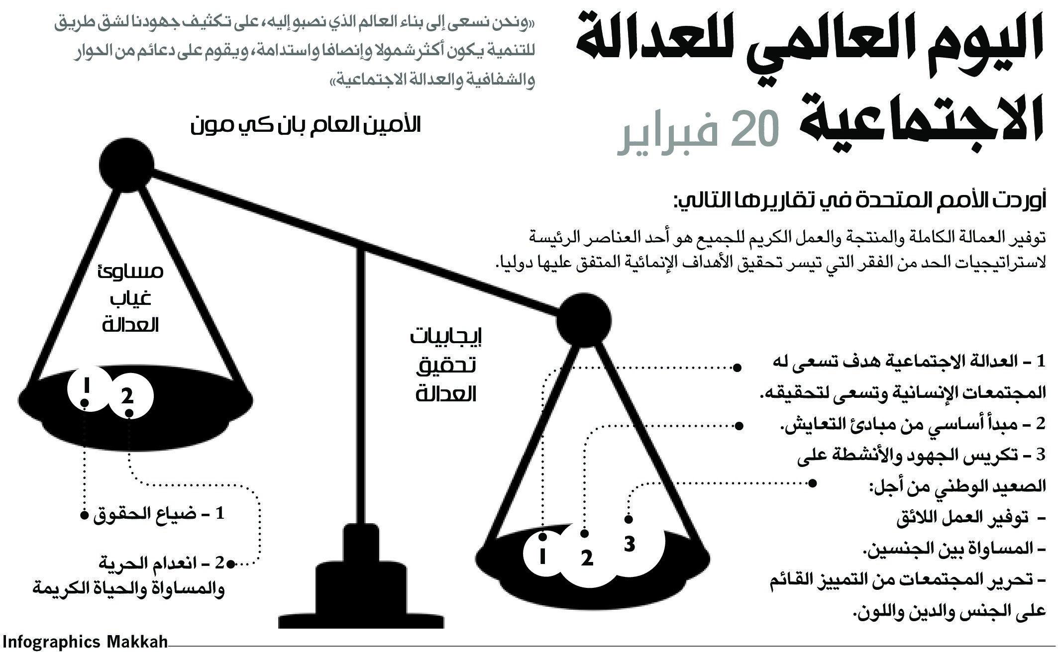 اليوم العالمي للعدالة الاجتماعية 20 فبراير صحيفةـمكة انفوجرافيك الأيام العالمية Makkah Infographic