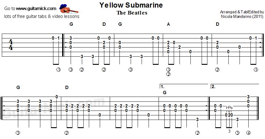 Yellow Submarine Acoustic Guitar Tab Guitar Tabs Acoustic Guitar Tattoo Guitar