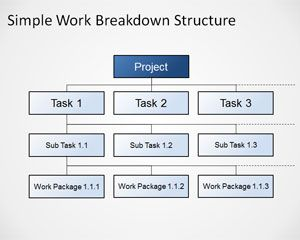 Simple Wbs Work Breakdown Structure Template Design For Powerpoint