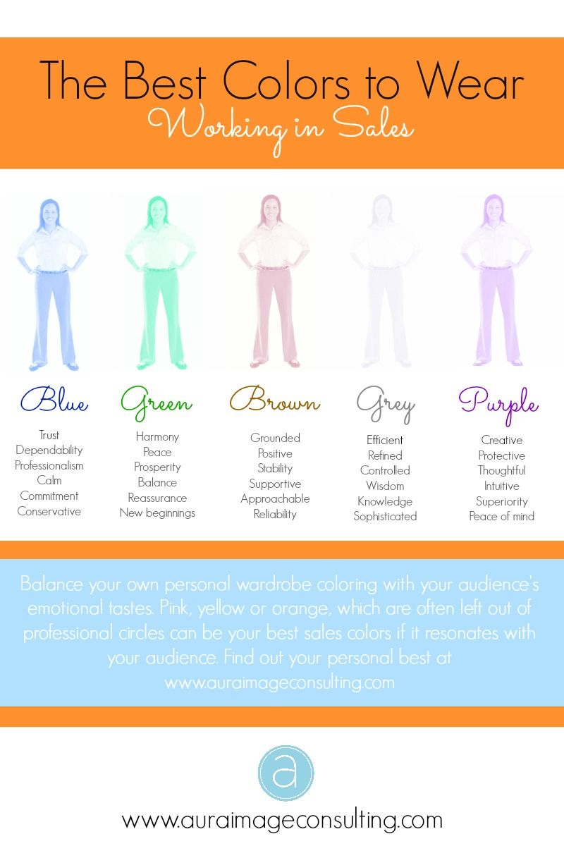 the best colors to wear if you work in sales colour psychology