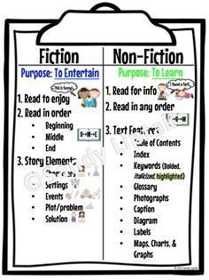 fiction vs. nonfiction worksheet - Google Search | Classroom in 2018 ...