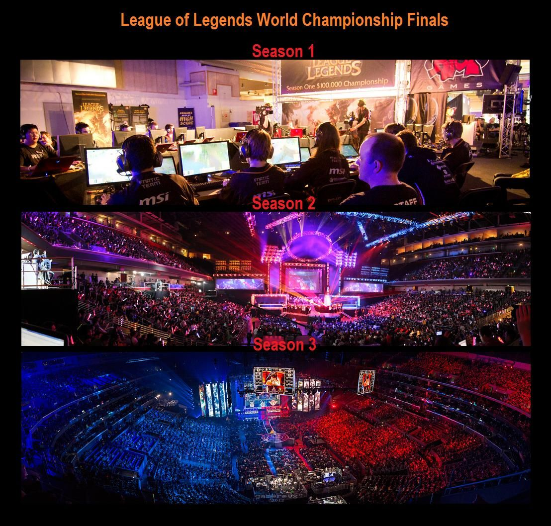 Warriors Imagine Dragons Hunger Games: Size Of League Of Legends World Championships Between