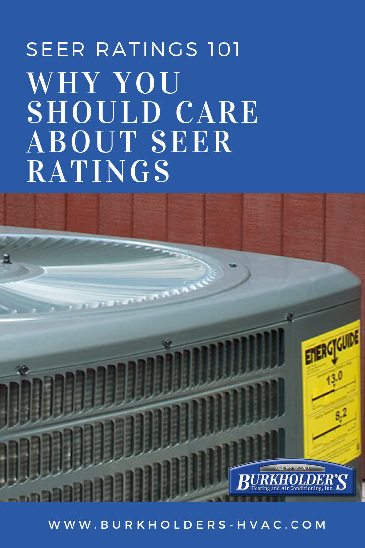 Why Should You Care About a SEER Rating Heating services