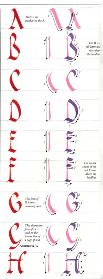 the-art-of-calligraphy-by-david-harris (2) - copie