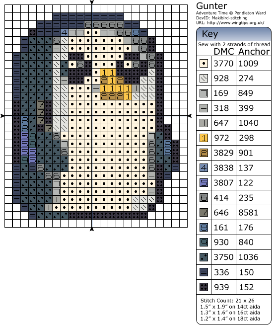Gunter | Nerd cross stitch | Pinterest