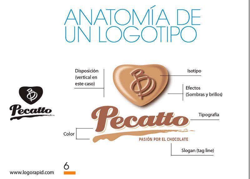 Descarga el Libro de Logos, Marcas e Imagen Corporativa de Logorapid ...