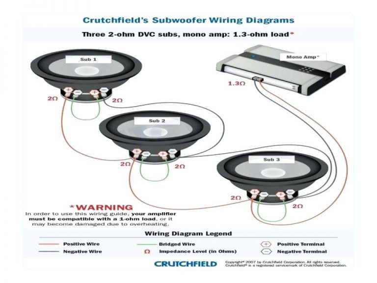 Subwoofer Wiring Diagrams Dual Voice Coil Library With 1