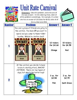 Unit Rate A Better Buy Coloring Activity Junior High Math