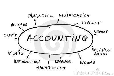 Intermediate Accounting Flashcard Chapter 7: Cash and
