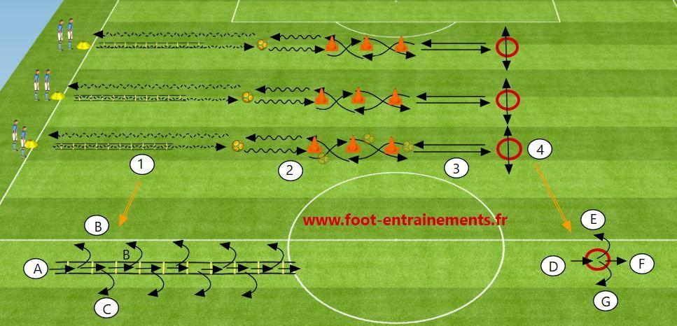 Foot-Entrainements - Page 2 sur 11 - Exercices de Foot GRATUIT toutes Catégories | Exercices de ...