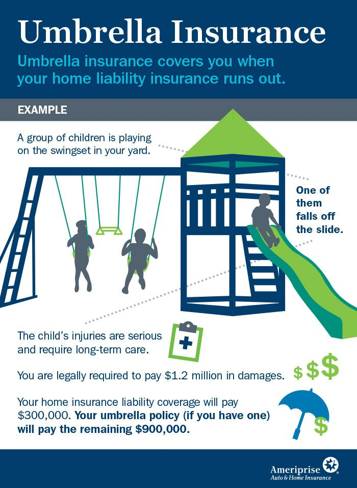 Infographic Umbrella Insurance Homeowners Insurance Insurance