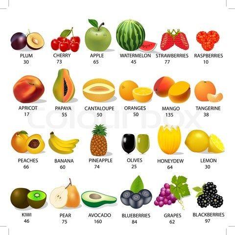 cuanta calorias tiene la frutas