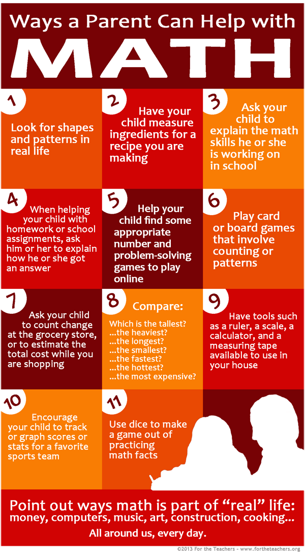 Image result for ways a parent can help with math