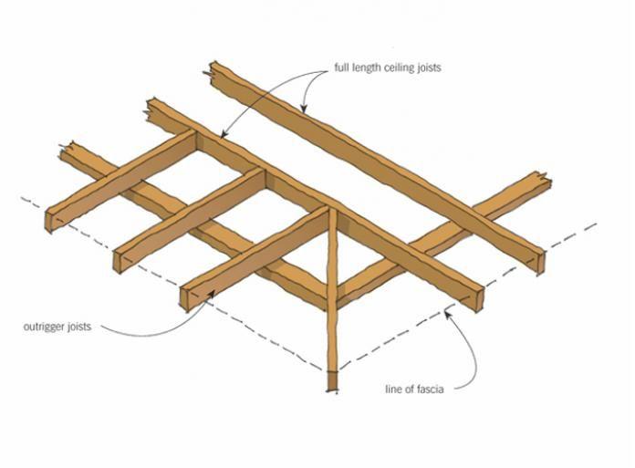 Figure 9 Layout Of Ceiling Joists At An External Corner