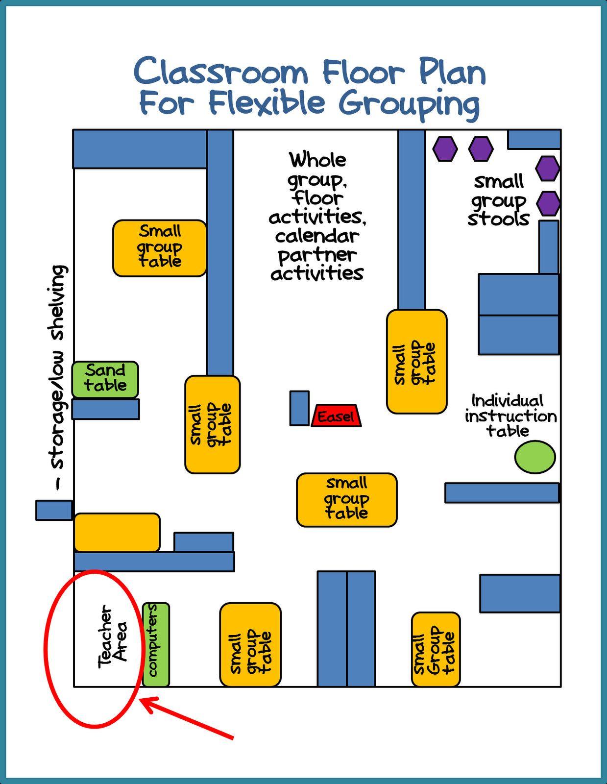 Pre K Classroom Floor Plan Awesome Kindergarten Daily 5
