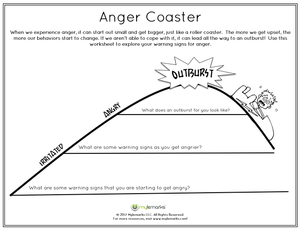 Help children identify what triggers their angry outbursts with this ...