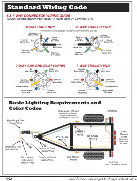 Blue Ox 7 Pin To 6 Wiring Diagram Connector And Trailer Webtor Me Trailer Wiring Diagram Trailer Light Wiring Trailer