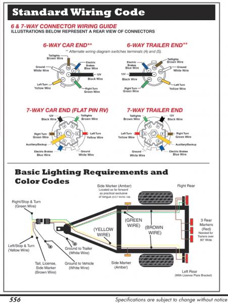 6 Pin To 7 Pin Trailer Wiring Diagram : trailer, wiring, diagram, Wiring, Diagram, Connector, Trailer, Webtor, Diagram,, Light, Wiring,