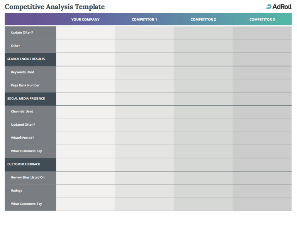 Competitor Analysis Know Your Competition Template Adroll Blog Competitor Analysis Competitive Analysis Competitor