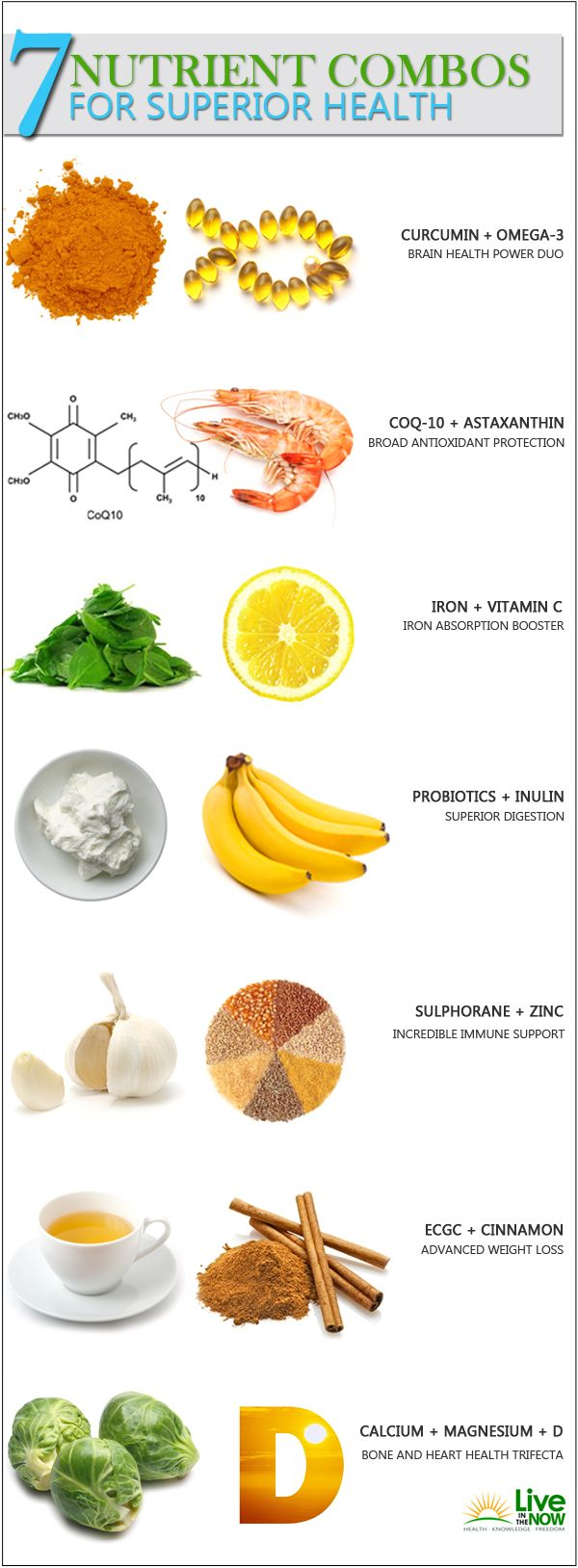 7 Nutrient Combinations That Maximize Absorption And Boost Health For Great Motivation Health And Fitness Tips Chec Health Boost Health Health And Wellness