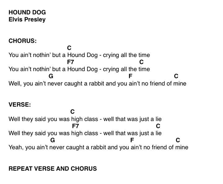 Hound Dog Ukulele Pinterest Hound Dog Guitars And Ukulele Songs