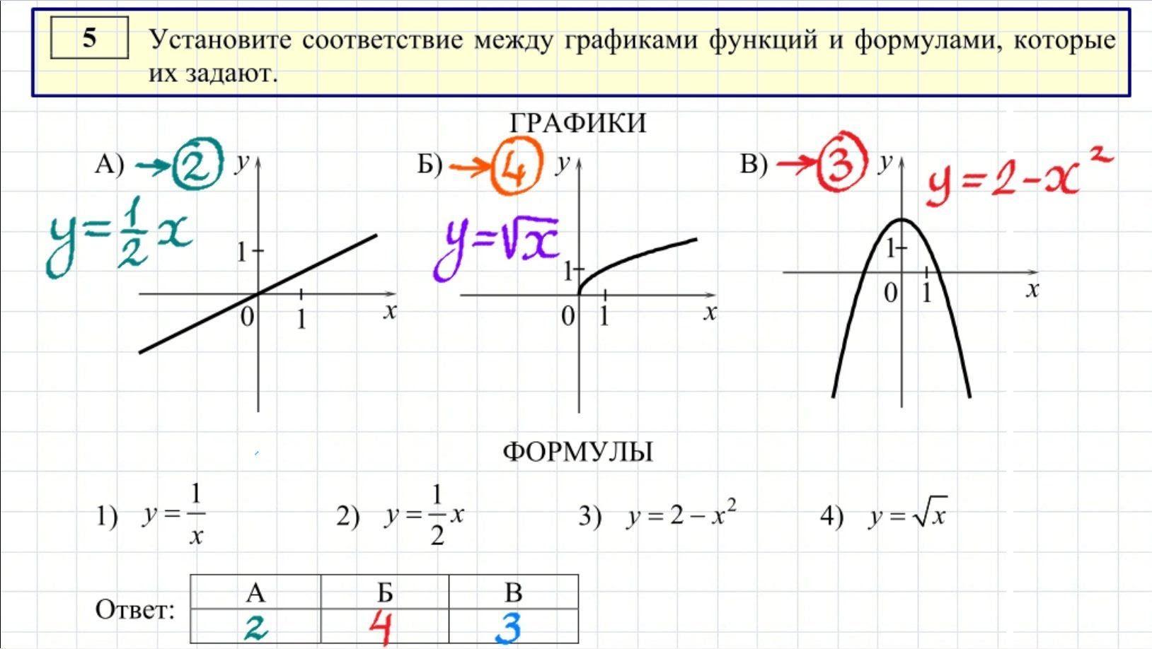 Скачать без регистрации дорофеев алгебра 7 класс 6 издание