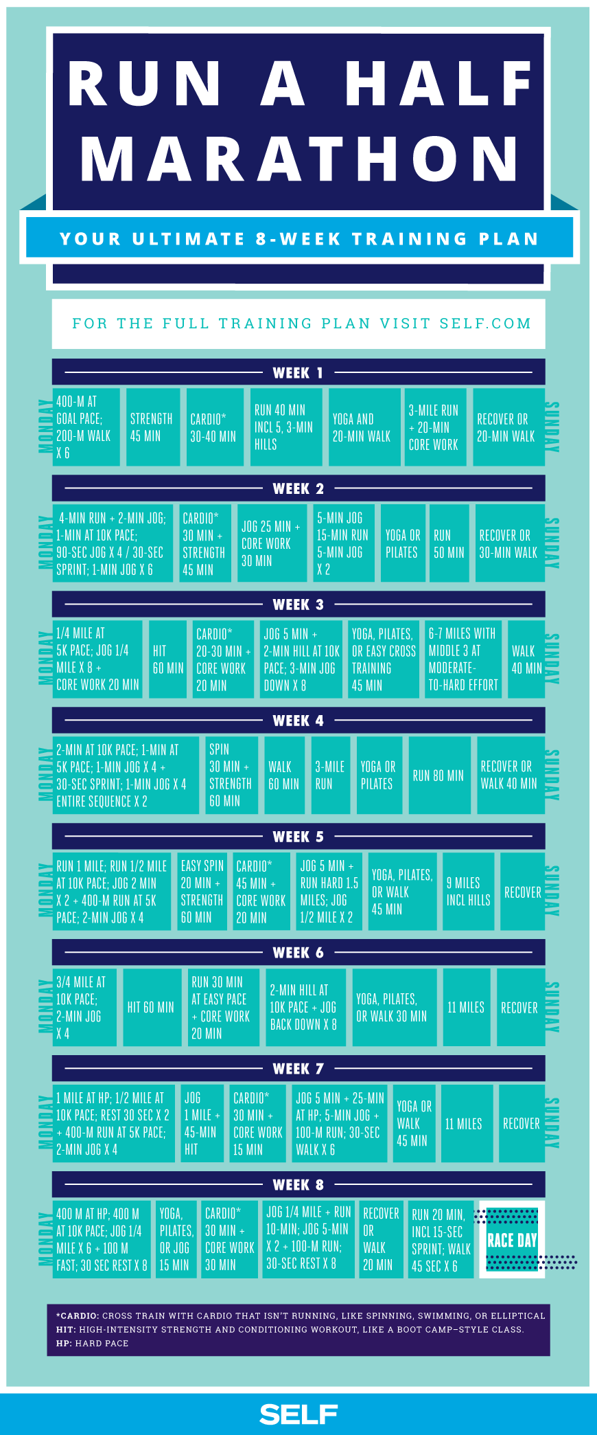 Run A Half Marathon: The Ultimate 8-Week Training Plan