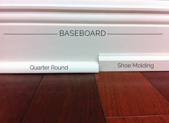 Shoe molding option diy pinterest moldings for Finishing touch mouldings
