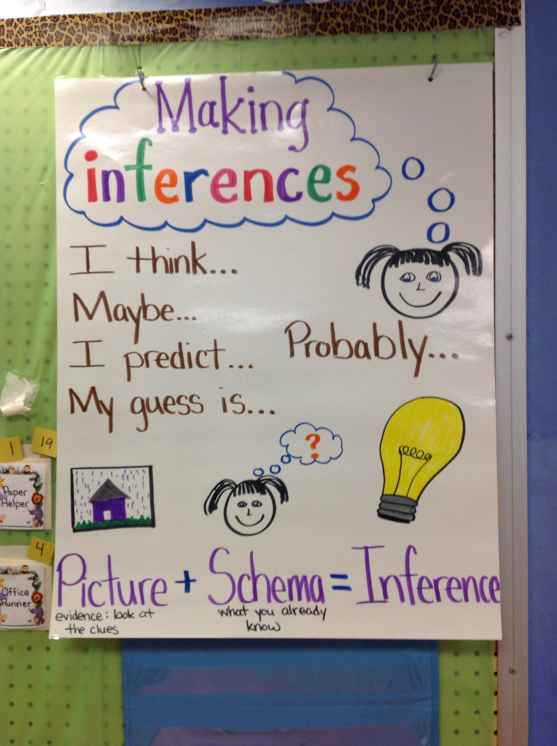 Kindergarten Inferencing Anchor Chart