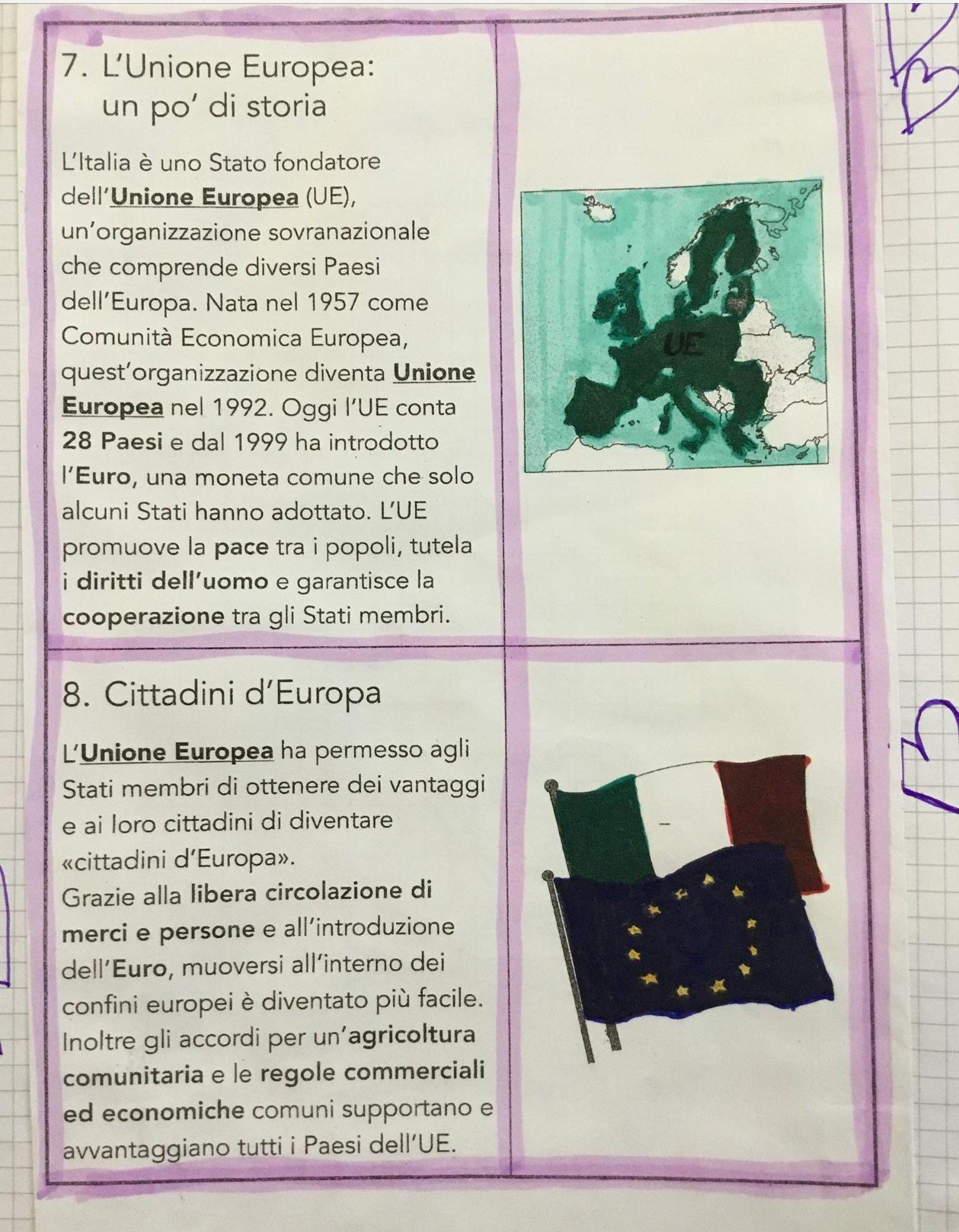 Unione Europea E Europeo Blog E Attivita Di Apprendimento