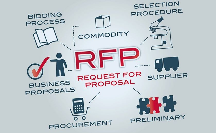 Event Talk Podcast Request For Proposals Christy Lamagna The Founder And Chief Strategist Of Request For Proposal Event Planning Company Event Planning Tips