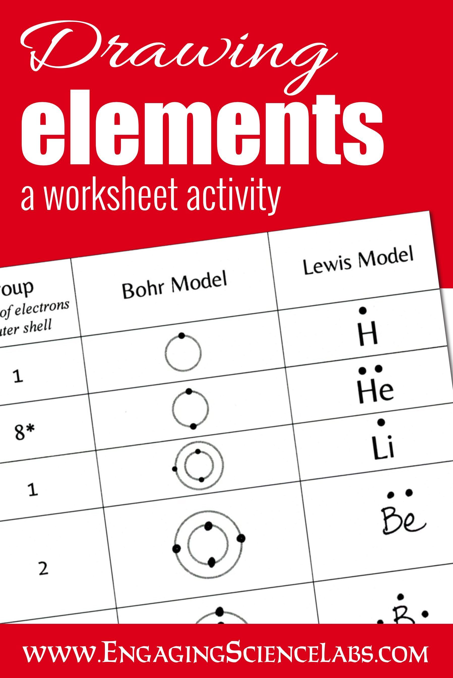 Diagramming Atoms