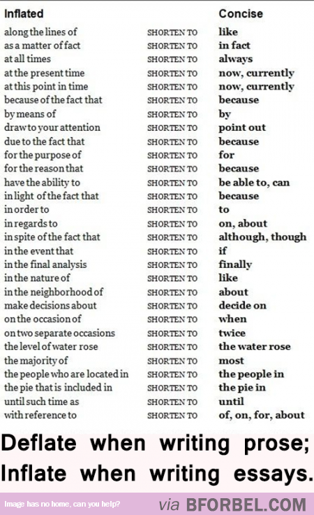 good english words for essays