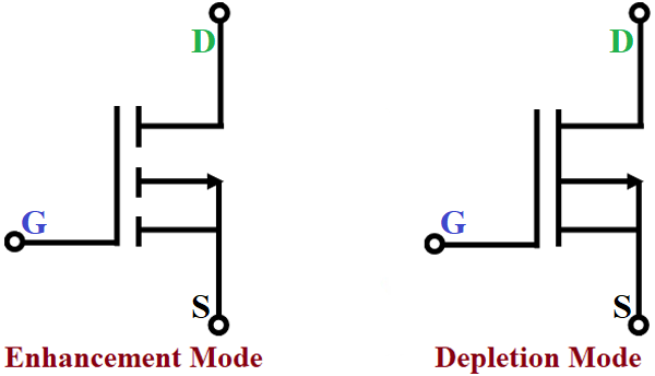 Pin On Mosfet
